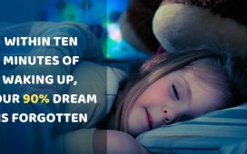 Dreams Facts