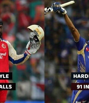 Highest Individual Score at Different positions IPL