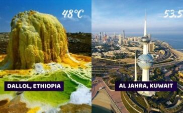 Hottest Places In The World