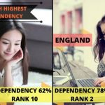 Top 10 Countries With Highest Internet Dependency, Check India's Rank!