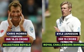 IPL Auction 2021 Expensive Buys