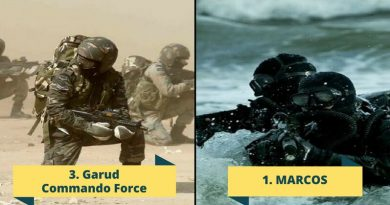 Indian Special Forces