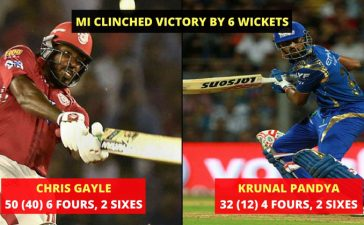 IPL 2018: Match 34 KXIP VS MI