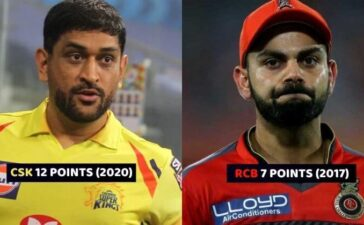 Lowest Point History Of IPL