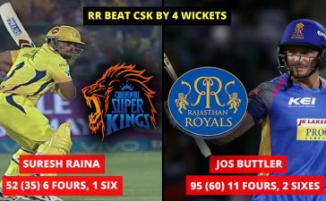 Match 43 CSK VS RR Cover