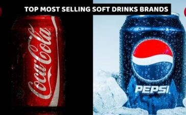 Soft Drinks Brands India