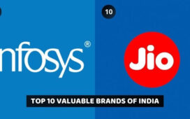 TOP 10 Valuable Brands Of India 2021