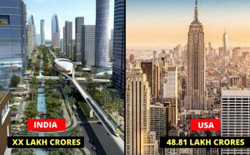 Indian property growth