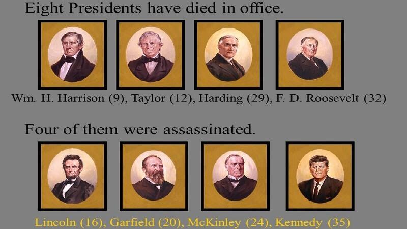 US Presidents Died In Office