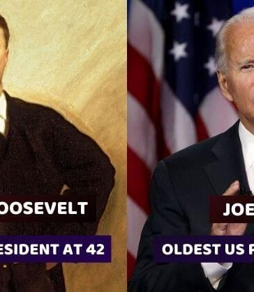 US Presidents Facts