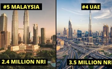 Cities With Higest number of NRI population