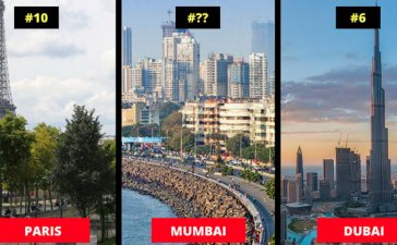 You Will Be Shocked To Know The Most Hard Working Cities In the World