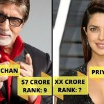 Top 10 Highest Paid Bollywood Actors 2017, According To Forbes List Only 2 Females In The List