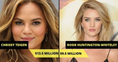 Top 10 Highest Paid Models Of 2017, List Unveiled By Forbes
